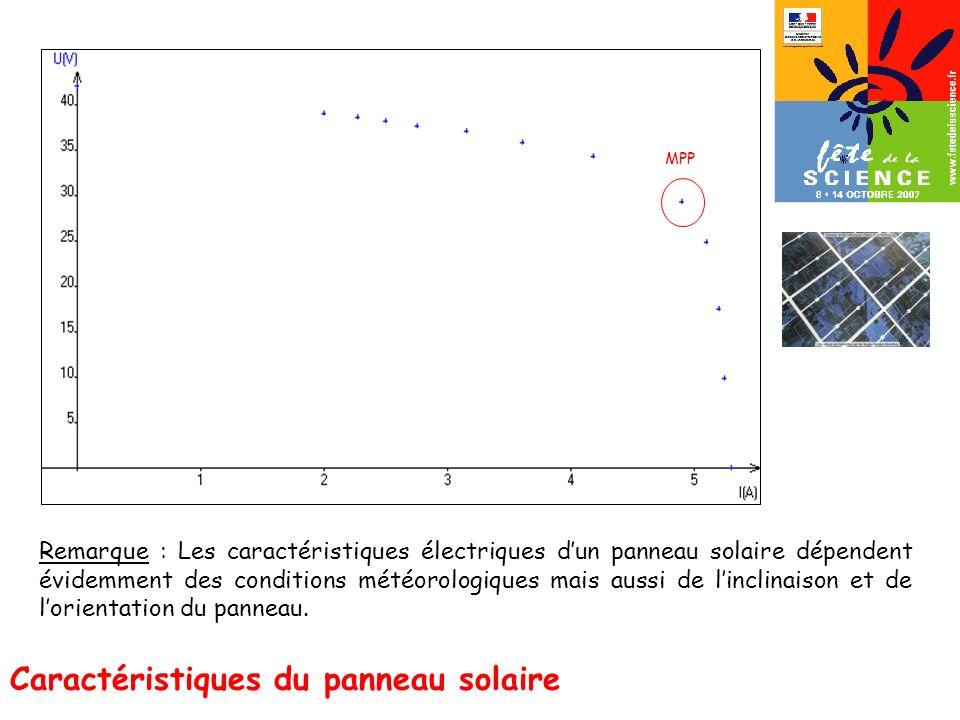 Caractéristiques du panneau solaire MPP Remarque : Les caractéristiques électriques dun panneau solaire dépendent évidemment des conditions météorolog