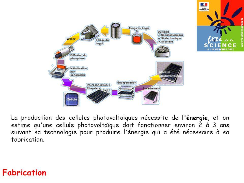 La production des cellules photovoltaïques nécessite de l'énergie, et on estime qu'une cellule photovoltaïque doit fonctionner environ 2 à 3 ans suiva