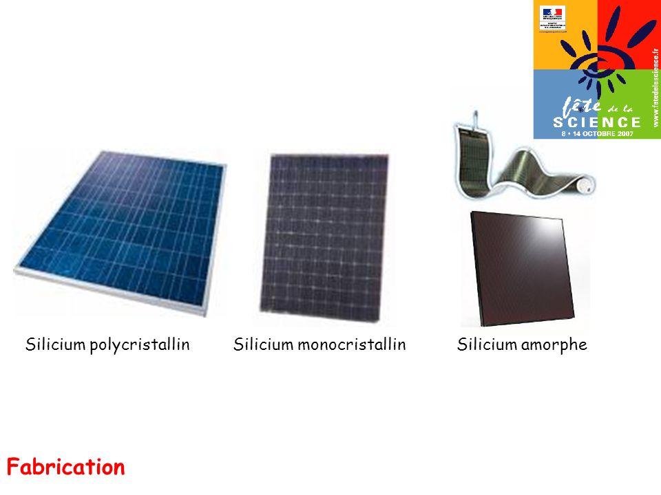 Fabrication Silicium polycristallinSilicium monocristallinSilicium amorphe