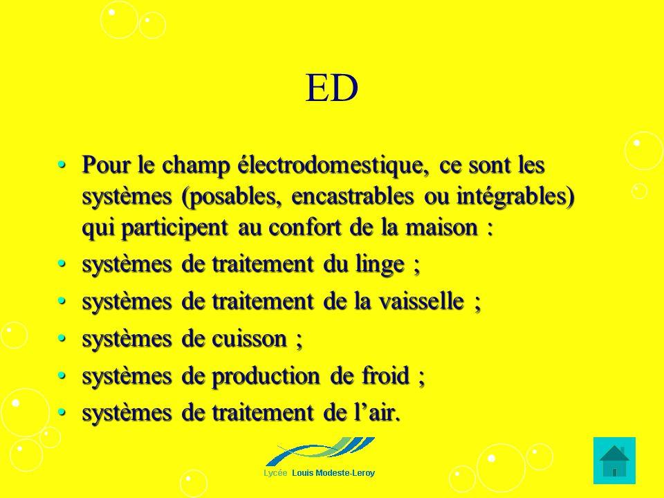 ED Pour le champ électrodomestique, ce sont les systèmes (posables, encastrables ou intégrables) qui participent au confort de la maison :Pour le cham