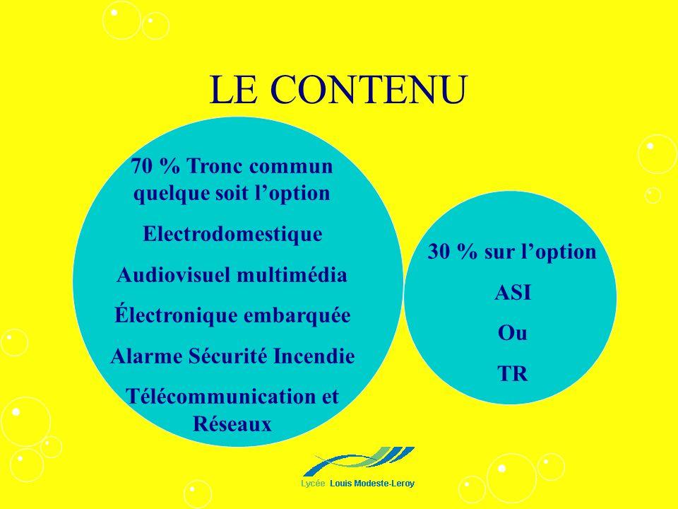 LE CONTENU 70 % Tronc commun quelque soit loption Electrodomestique Audiovisuel multimédia Électronique embarquée Alarme Sécurité Incendie Télécommuni
