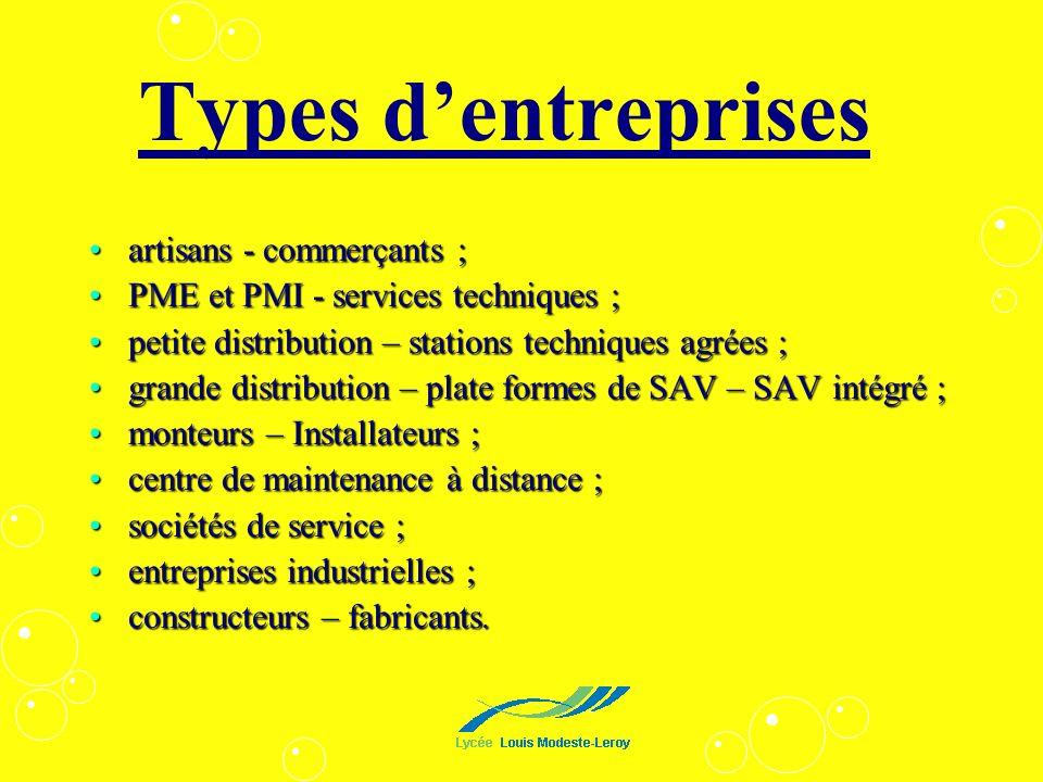 Types dentreprises artisans - commerçants ;artisans - commerçants ; PME et PMI - services techniques ;PME et PMI - services techniques ; petite distri