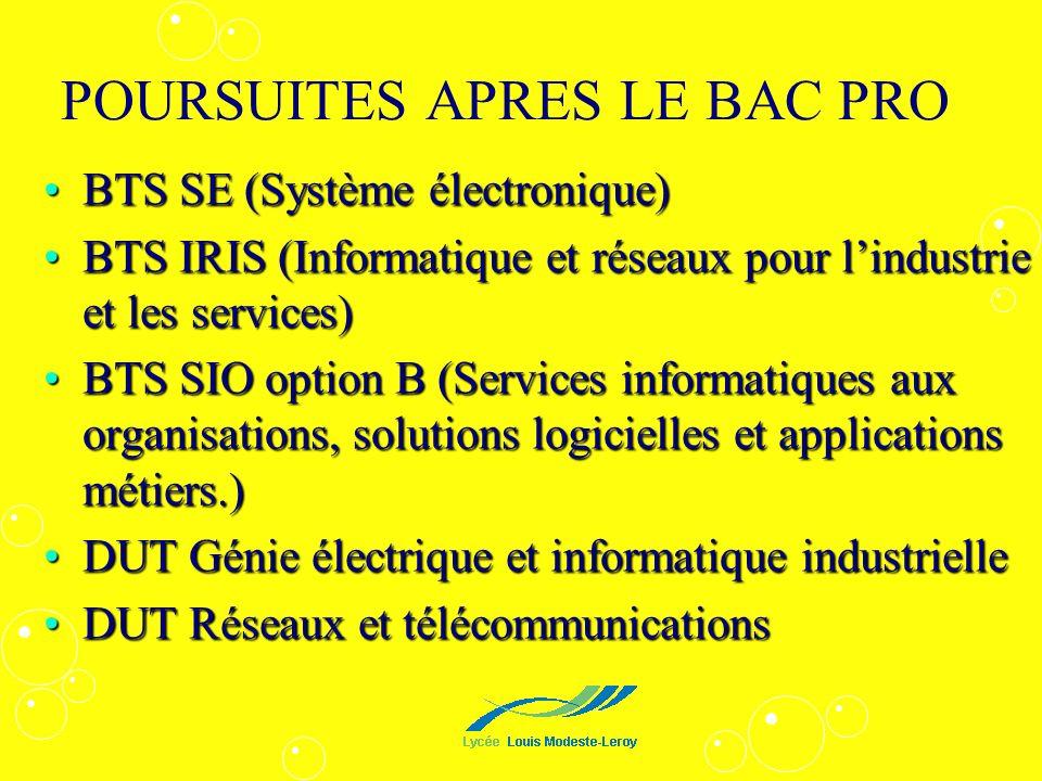 POURSUITES APRES LE BAC PRO BTS SE (Système électronique)BTS SE (Système électronique) BTS IRIS (Informatique et réseaux pour lindustrie et les servic