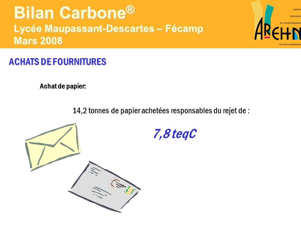 ACHATS DE FOURNITURES Achat de papier: 14,2 tonnes de papier achetées responsables du rejet de : 7,8 teqC Bilan Carbone ® Lycée Maupassant-Descartes –