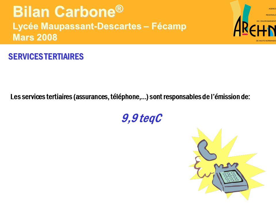 SERVICES TERTIAIRES Les services tertiaires (assurances, téléphone,…) sont responsables de lémission de: 9,9 teqC Bilan Carbone ® Lycée Maupassant-Des