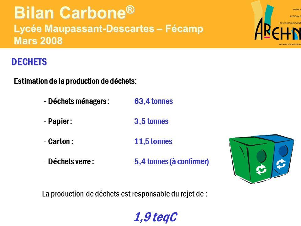 DECHETS Estimation de la production de déchets: - Déchets ménagers :63,4 tonnes - Papier : 3,5 tonnes - Carton :11,5 tonnes - Déchets verre : 5,4 tonn