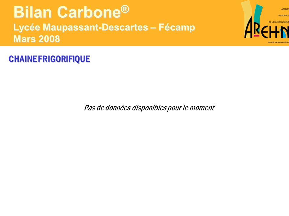 CHAINE FRIGORIFIQUE Pas de données disponibles pour le moment Bilan Carbone ® Lycée Maupassant-Descartes – Fécamp Mars 2008