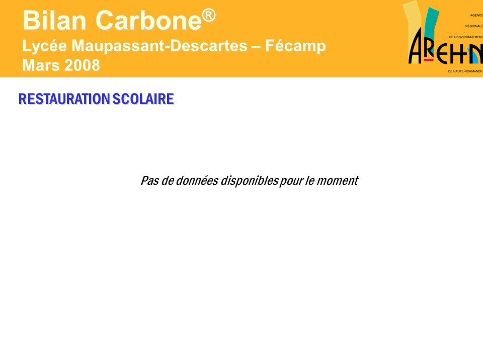 RESTAURATION SCOLAIRE Pas de données disponibles pour le moment Bilan Carbone ® Lycée Maupassant-Descartes – Fécamp Mars 2008