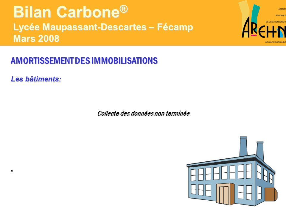 AMORTISSEMENT DES IMMOBILISATIONS Les bâtiments: Collecte des données non terminée * Bilan Carbone ® Lycée Maupassant-Descartes – Fécamp Mars 2008