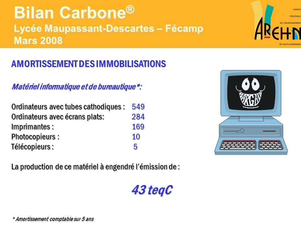 AMORTISSEMENT DES IMMOBILISATIONS Matériel informatique et de bureautique*: Ordinateurs avec tubes cathodiques : 549 Ordinateurs avec écrans plats: 28