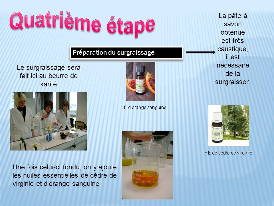 Préparation du surgraissage La pâte à savon obtenue est très caustique, il est nécessaire de la surgraisser. Le surgraissage sera fait ici au beurre d