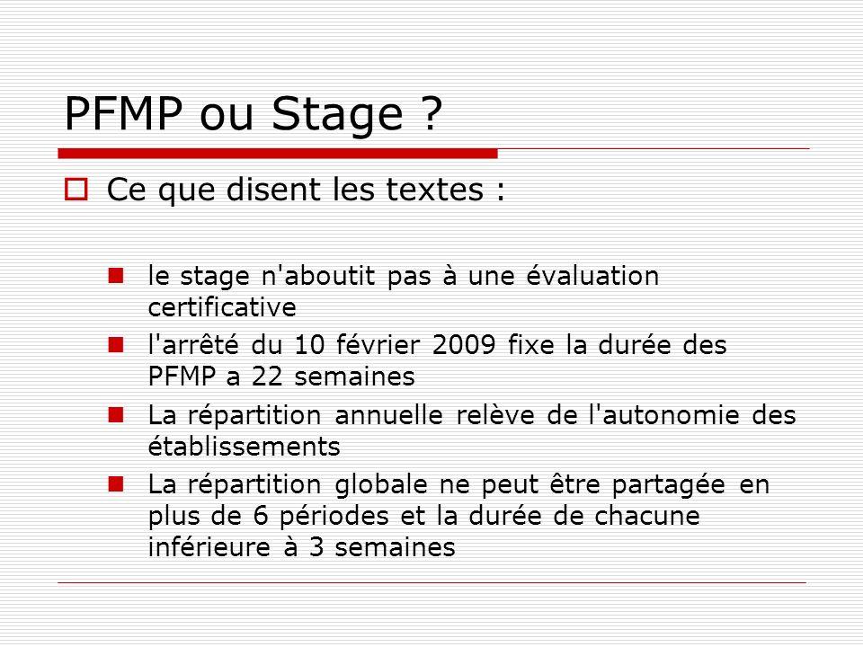 PFMP ou Stage ? Ce que disent les textes : le stage n'aboutit pas à une évaluation certificative l'arrêté du 10 février 2009 fixe la durée des PFMP a