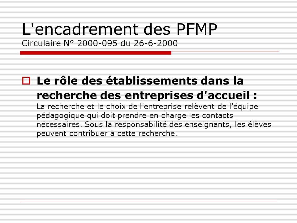 L'encadrement des PFMP Circulaire N° 2000-095 du 26-6-2000 Le rôle des établissements dans la recherche des entreprises d'accueil : La recherche et le