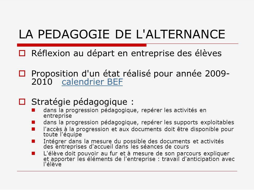 LA PEDAGOGIE DE L'ALTERNANCE Réflexion au départ en entreprise des élèves Proposition d'un état réalisé pour année 2009- 2010 calendrier BEFcalendrier