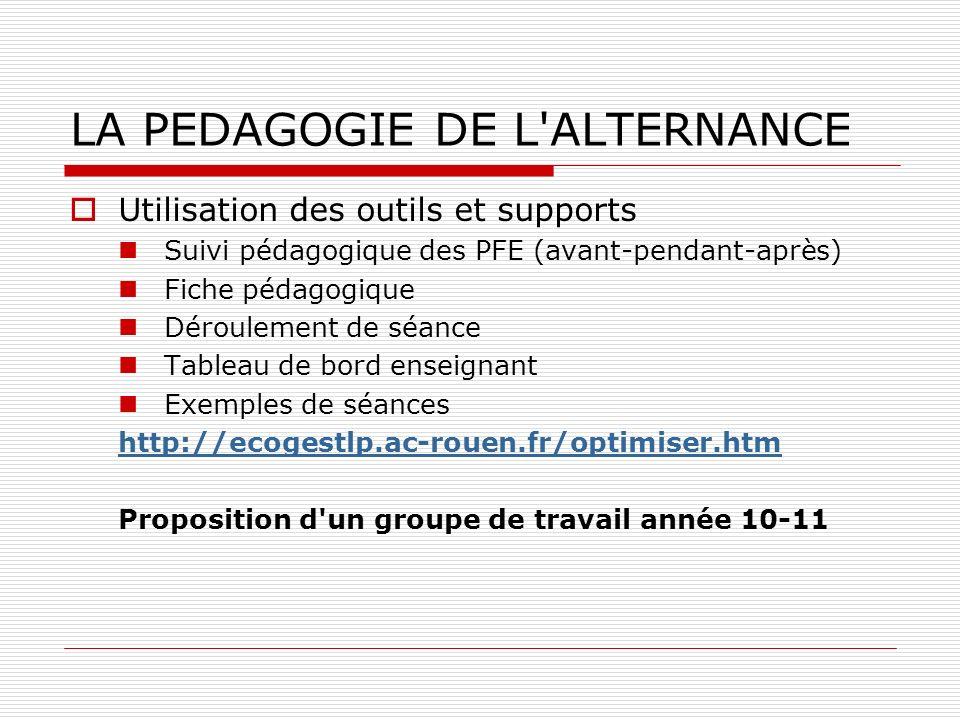 LA PEDAGOGIE DE L'ALTERNANCE Utilisation des outils et supports Suivi pédagogique des PFE (avant-pendant-après) Fiche pédagogique Déroulement de séanc