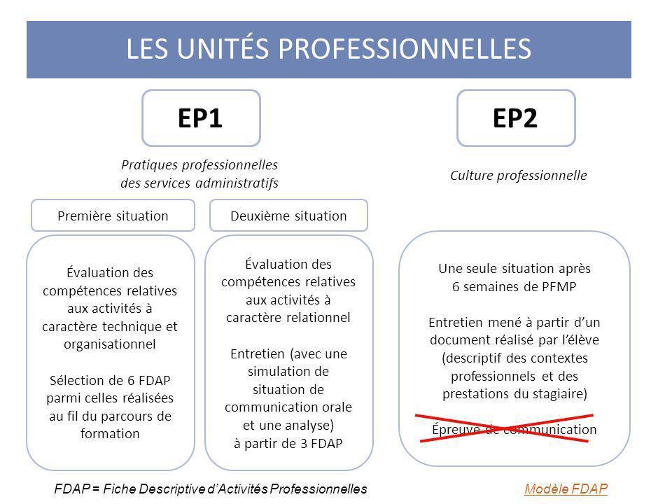 LES UNITÉS PROFESSIONNELLES EP1 Pratiques professionnelles des services administratifs Culture professionnelle EP2 Première situationDeuxième situatio