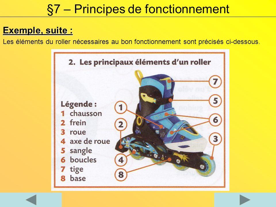 Exemple, suite : Les éléments du roller nécessaires au bon fonctionnement sont précisés ci-dessous.