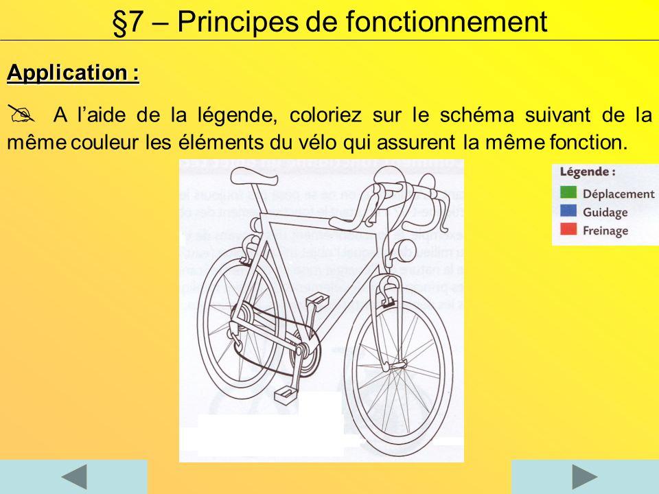 Application : §7 – Principes de fonctionnement A laide de la légende, coloriez sur le schéma suivant de la même couleur les éléments du vélo qui assurent la même fonction.