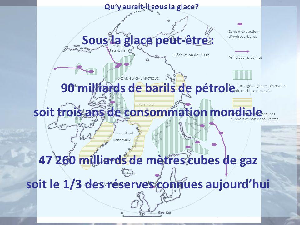 Pôle Nord OCÉAN GLACIAL ARCTIQUE OCÉAN ATLANTIQUE NORD Alaska Canada États-Unis Groenland Danemark Islande Fédération de Russie Norvège Zone dextracti