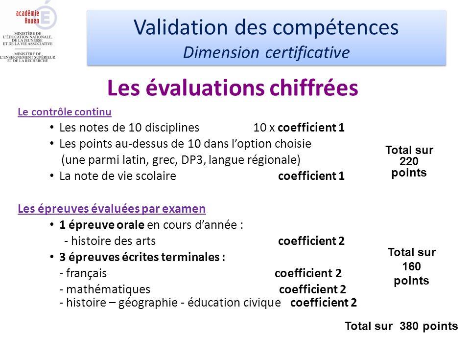 Validation des compétences Dimension certificative Validation des compétences Dimension certificative Le contrôle continu Les notes de 10 disciplines