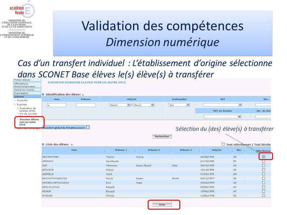 Validation des compétences Dimension numérique Validation des compétences Dimension numérique Cas dun transfert individuel : Létablissement dorigine sélectionne dans SCONET Base élèves le(s) élève(s) à transférer Sélection du (des) élève(s) à transférer