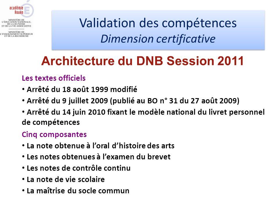 Validation des compétences Dimension certificative Validation des compétences Dimension certificative Le DNB est délivré au candidat : sil obtient au moins 190 points sur un total de 380 et si la maîtrise du socle commun lui est attestée.