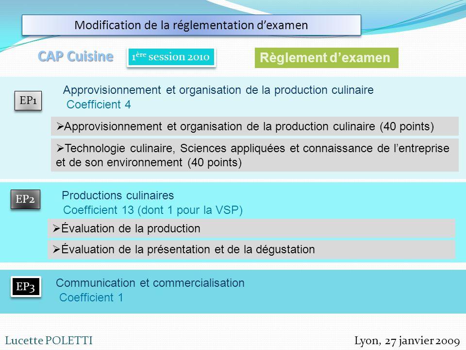 Lyon, 27 janvier 2009Lucette POLETTI Modification de la réglementation dexamen CAP Cuisine 1 ère session 2010 EP1 EP2 EP3 Règlement dexamen Approvisio