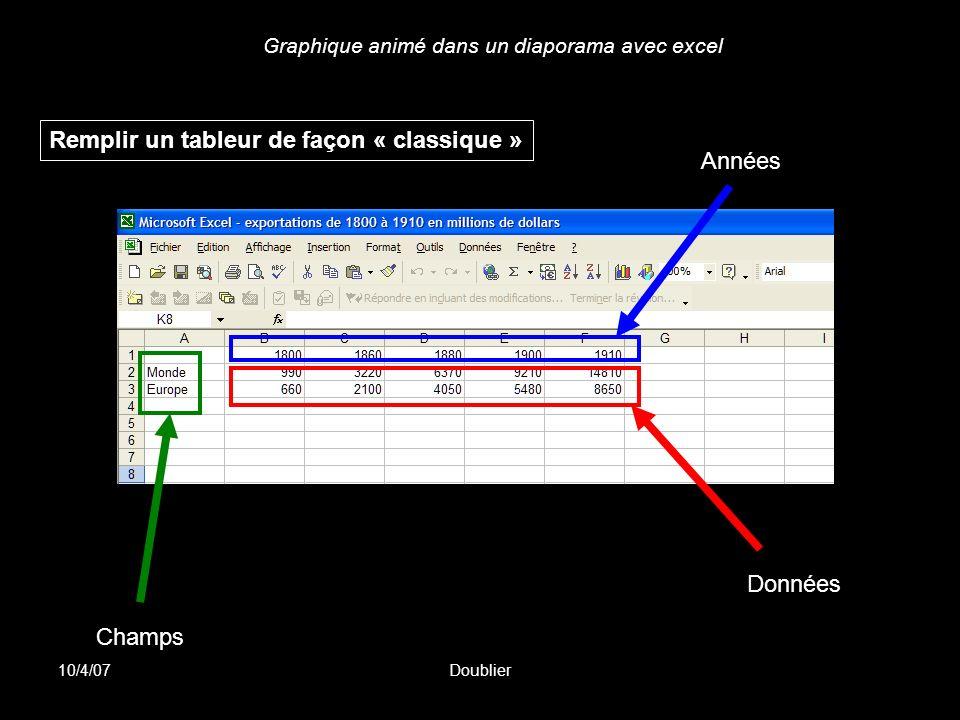 Graphique animé dans un diaporama avec excel 10/4/07Doublier Sélection du tableau et assistant graphique Clique gauche Glissé sur la zone À sélectionner Cliquer sur icône « assistant graphique »