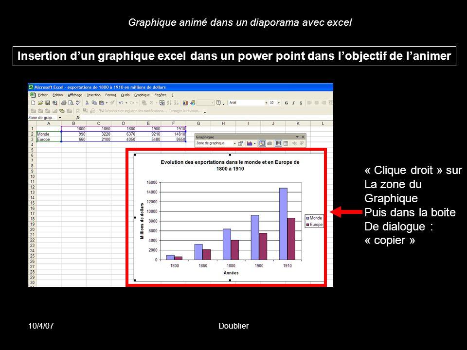 Graphique animé dans un diaporama avec excel 10/4/07Doublier Insertion dun graphique excel dans un power point dans lobjectif de lanimer « Clique droi