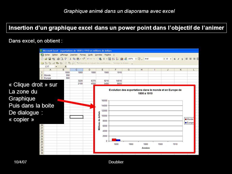 Graphique animé dans un diaporama avec excel 10/4/07Doublier Insertion dun graphique excel dans un power point dans lobjectif de lanimer Dans excel, o