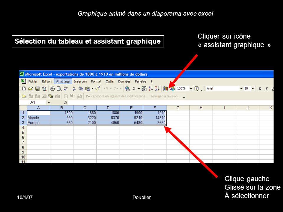 Graphique animé dans un diaporama avec excel 10/4/07Doublier Choix du type de graphique Sélectionner le type de graphique Sélectionner le sous-type de graphique puis cliquer sur « suivant »