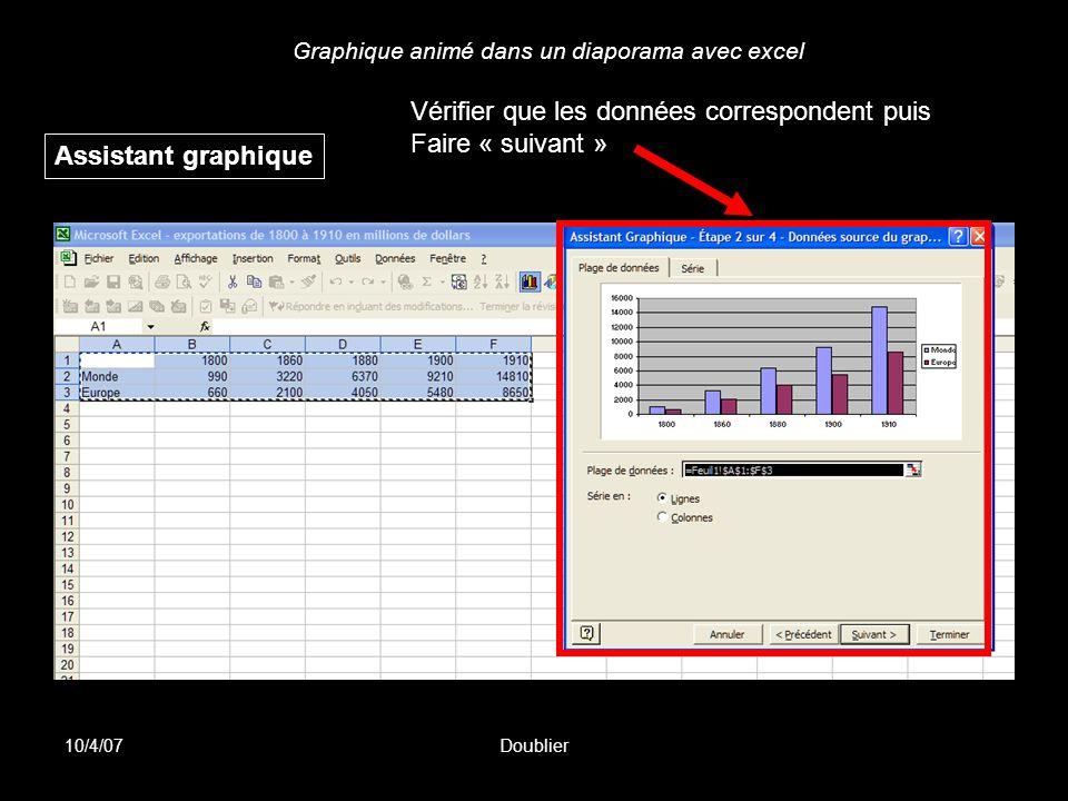 Graphique animé dans un diaporama avec excel 10/4/07Doublier Assistant graphique Si problème, aller dans longlet « série » modifier Les paramètres Quand tout est OK, Cliquer sur suivant
