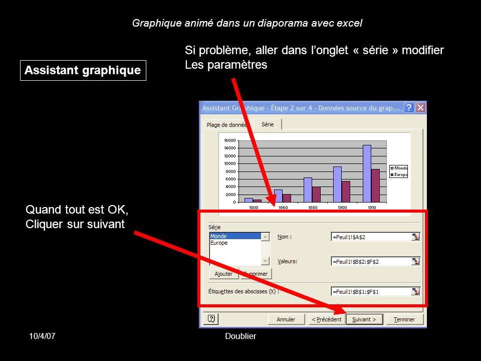 Graphique animé dans un diaporama avec excel 10/4/07Doublier Assistant graphique Si problème, aller dans longlet « série » modifier Les paramètres Qua
