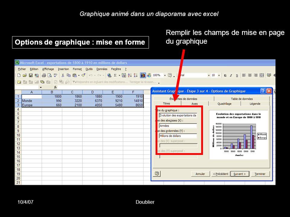 Graphique animé dans un diaporama avec excel 10/4/07Doublier Options de graphique : mise en forme Les options de mise En forme du graphique Sont dans ces Six onglets