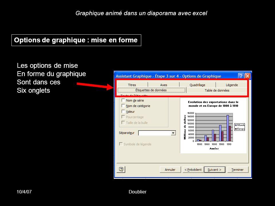 Graphique animé dans un diaporama avec excel 10/4/07Doublier Dernière étape : emplacement du graphique Préférer loption « en tant quobjet » dans la feuille de travail pour réaliser Un graphique évolutif sous power point.