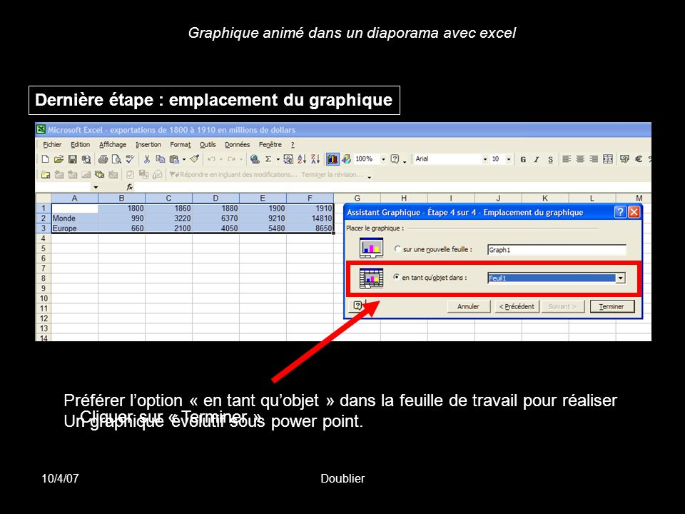 Graphique animé dans un diaporama avec excel 10/4/07Doublier Dernière étape : emplacement du graphique Onglets de modification du graphique Pour modifier lhabillage du Graphique, vous pouvez aussi « cliquer droit » sur toutes Les zones du graphique pour Les modifier à votre aise