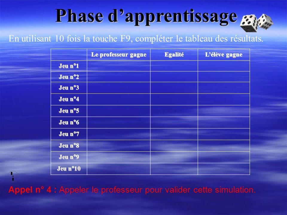 Phase dapprentissage Appel n° 4 : Appeler le professeur pour valider cette simulation. En utilisant 10 fois la touche F9, compléter le tableau des rés