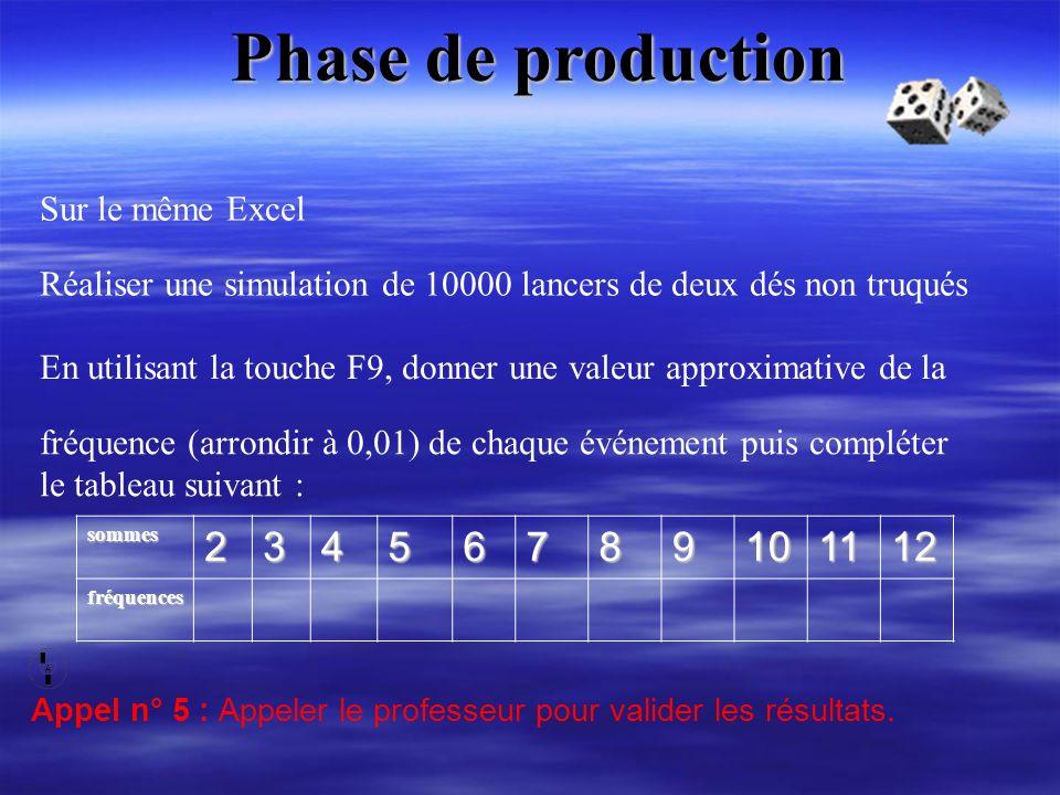 Phase de production Appel n° 5 : Appeler le professeur pour valider les résultats. Sur le même Excel Réaliser une simulation de 10000 lancers de deux