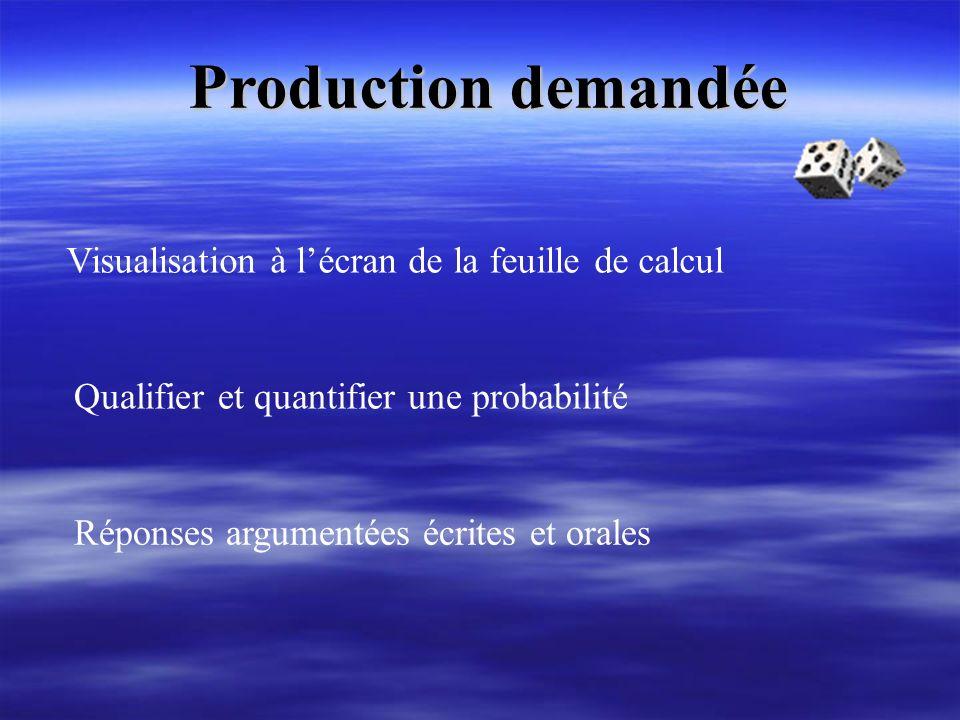 Production demandée Visualisation à lécran de la feuille de calcul Qualifier et quantifier une probabilité Réponses argumentées écrites et orales