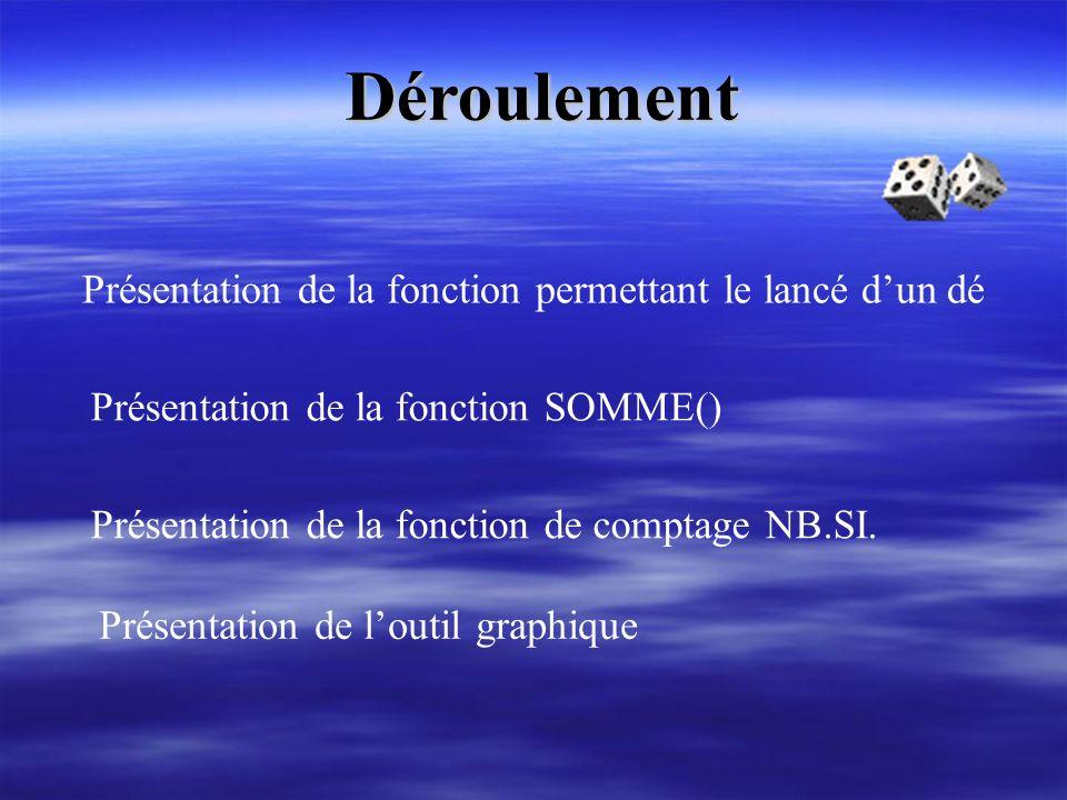 Déroulement Présentation de la fonction SOMME() Présentation de la fonction permettant le lancé dun dé Présentation de la fonction de comptage NB.SI.