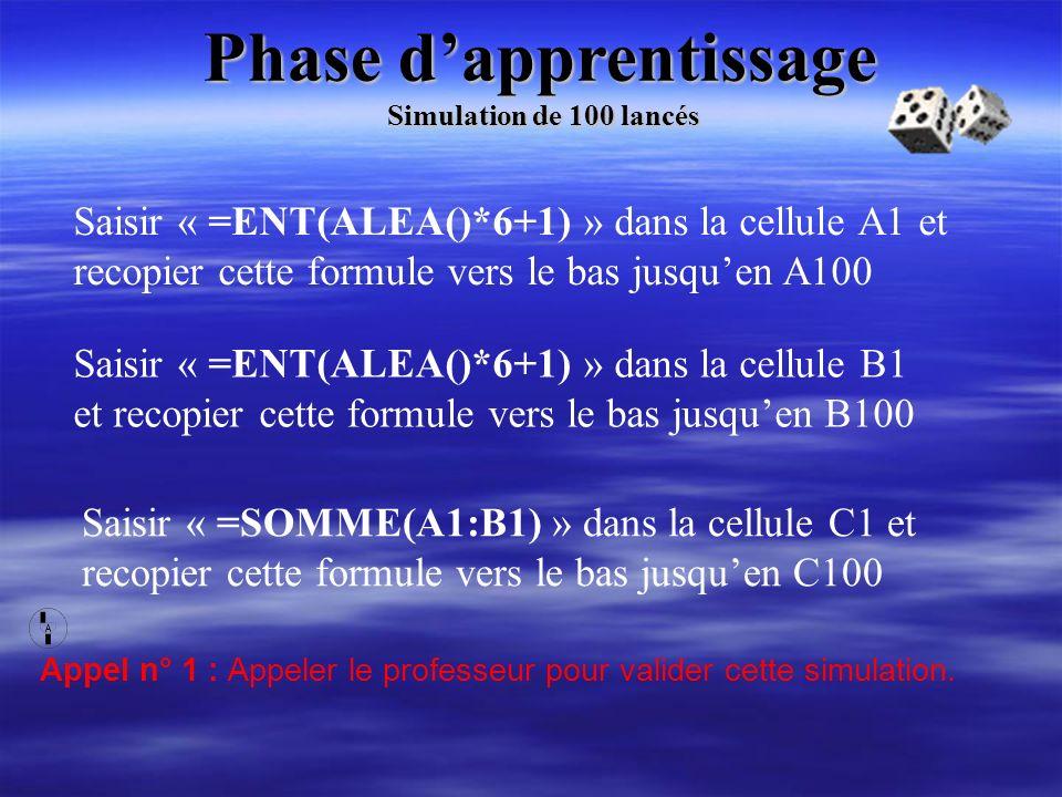 Phase dapprentissage Saisir « =ENT(ALEA()*6+1) » dans la cellule A1 et recopier cette formule vers le bas jusquen A100 Saisir « =ENT(ALEA()*6+1) » dan