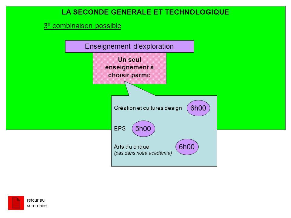 LA SECONDE GENERALE ET TECHNOLOGIQUE 3 e combinaison possible Un seul enseignement à choisir parmi: Enseignement dexploration Création et cultures des