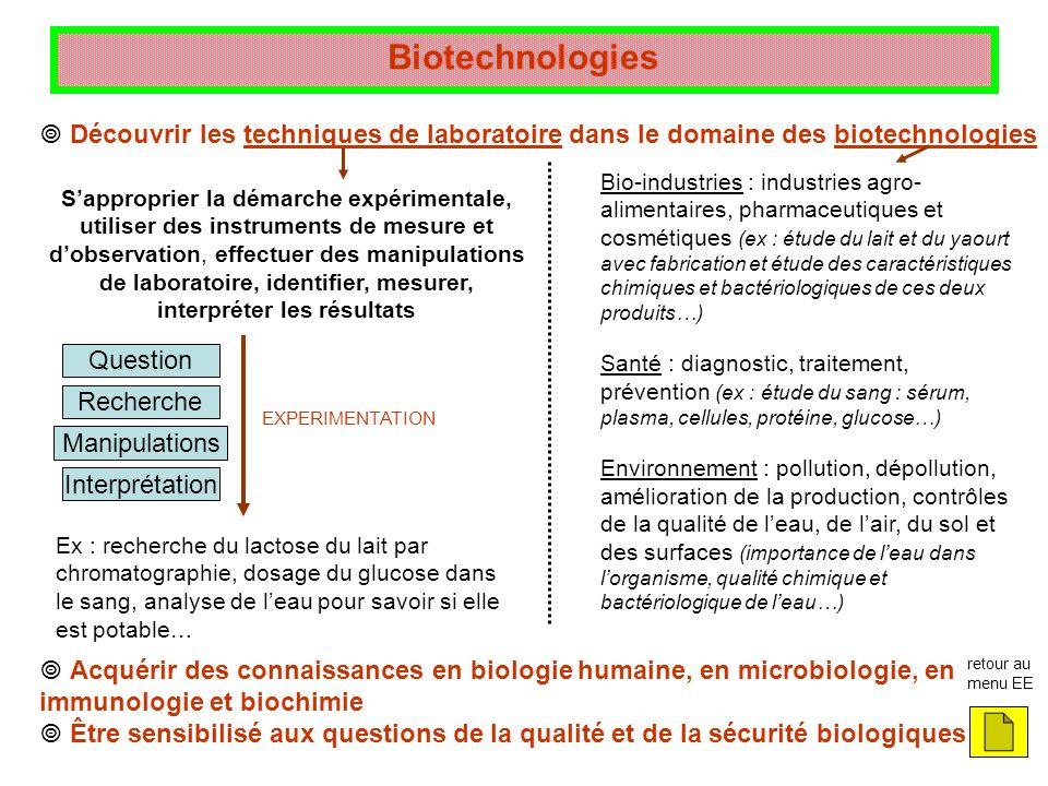 Biotechnologies Sapproprier la démarche expérimentale, utiliser des instruments de mesure et dobservation, effectuer des manipulations de laboratoire,