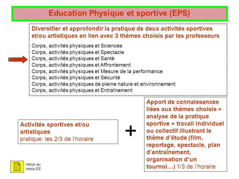 Education Physique et sportive (EPS) Diversifier et approfondir la pratique de deux activités sportives et/ou artistiques en lien avec 3 thèmes choisi