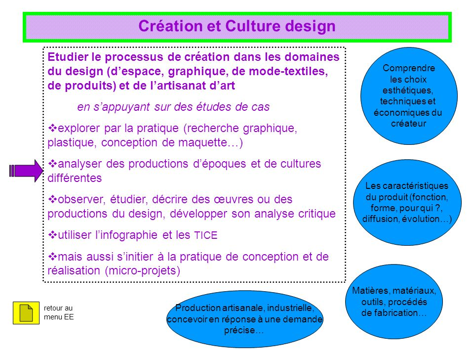 Création et Culture design Etudier le processus de création dans les domaines du design (despace, graphique, de mode-textiles, de produits) et de lart