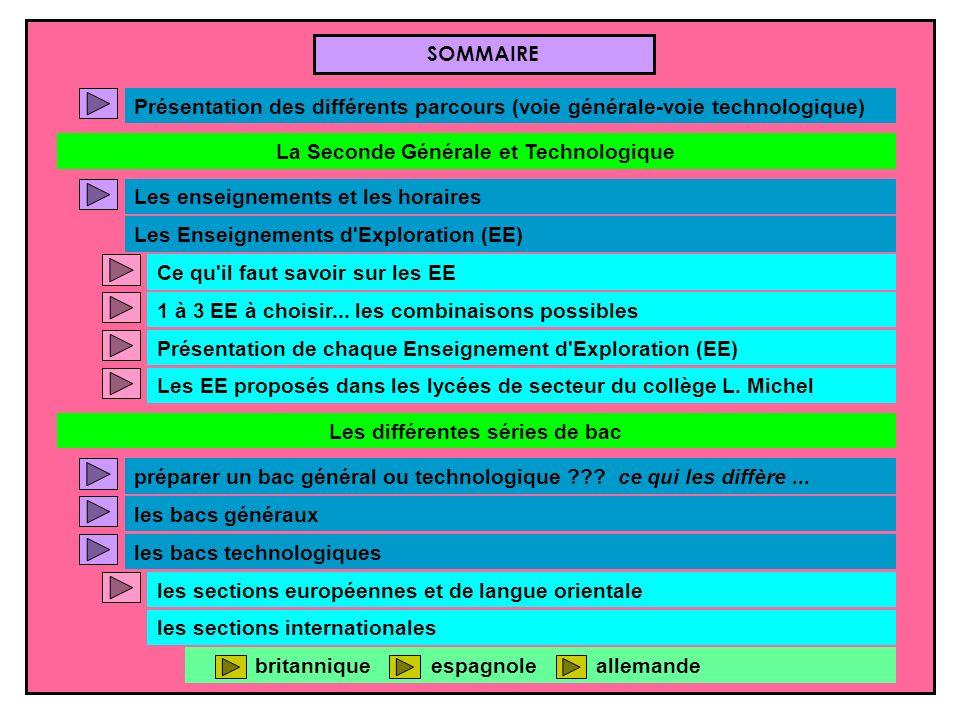 Présentation des différents parcours (voie générale-voie technologique) La Seconde Générale et Technologique Les enseignements et les horaires Les Ens