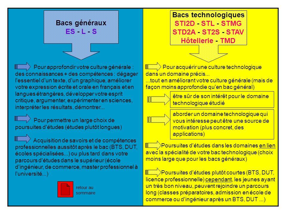 Bacs généraux ES - L - S Bacs technologiques STI2D - STL - STMG STD2A - ST2S - STAV Hôtellerie - TMD être sûr de son intérêt pour le domaine technolog