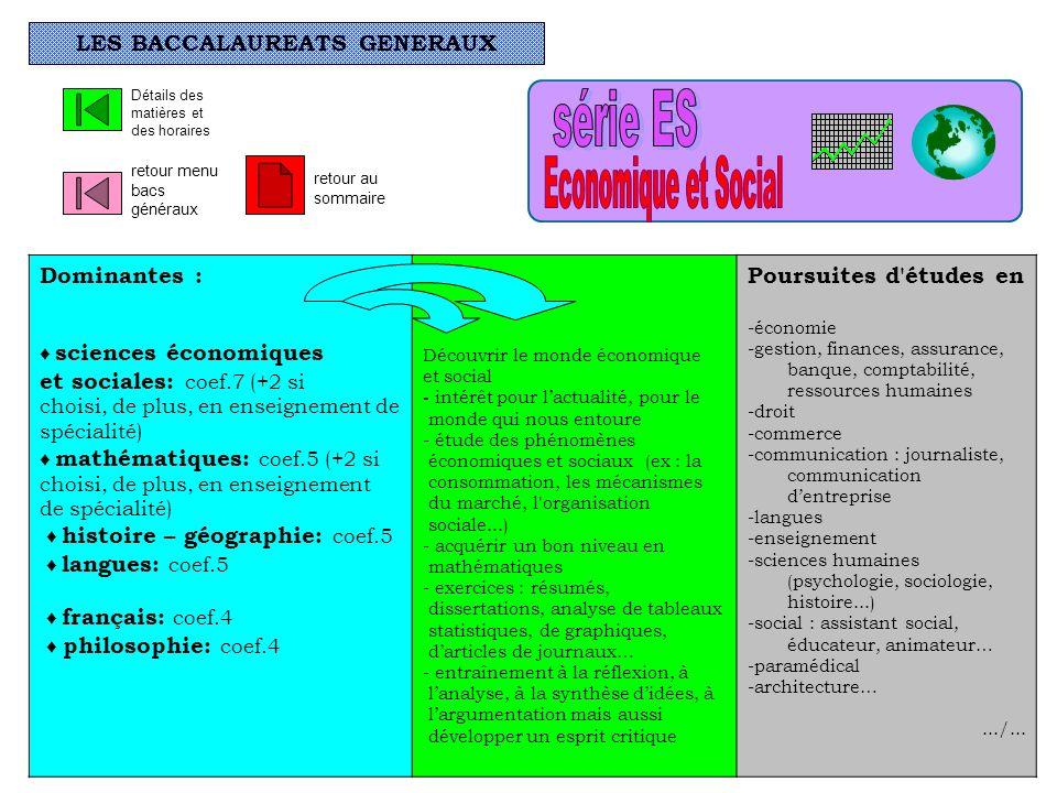LES BACCALAUREATS GENERAUX Dominantes : sciences économiques et sociales: coef.7 (+2 si choisi, de plus, en enseignement de spécialité) mathématiques: