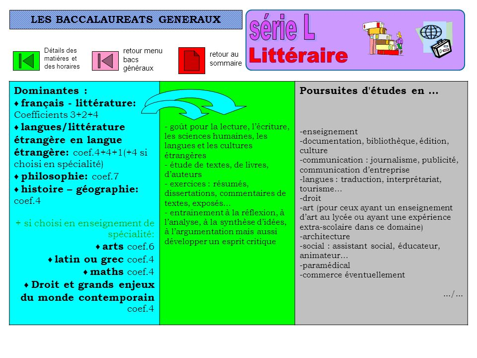Dominantes : français - littérature: Coefficients 3+2+4 langues/littérature étrangère en langue étrangère: coef.4+4+1(+4 si choisi en spécialité) phil