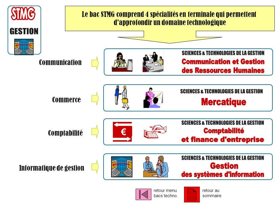 Communication Commerce Comptabilité Informatique de gestion Le bac STMG comprend 4 spécialités en terminale qui permettent d'approfondir un domaine te